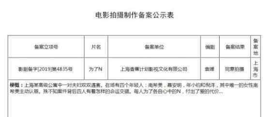 王思聪买下日本《为了N》小说?准备改编成国产电影?