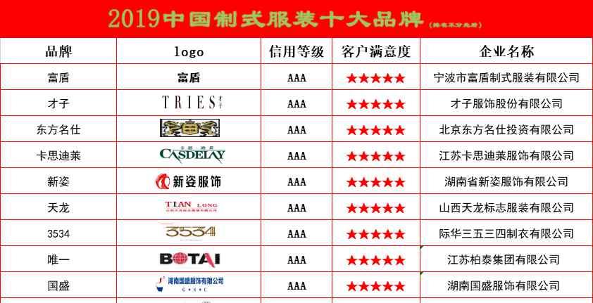 中国十大棉被品牌 2019中国制式服装十大品牌排行榜