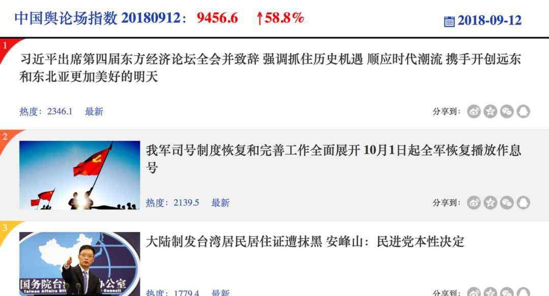 中国舆论场最新一期 全民互动,《中国舆论场》让新闻更接地气