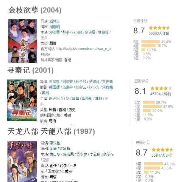 迷情家族 为什么我坚持认为《谜情家族》是TVB悬疑剧最佳?