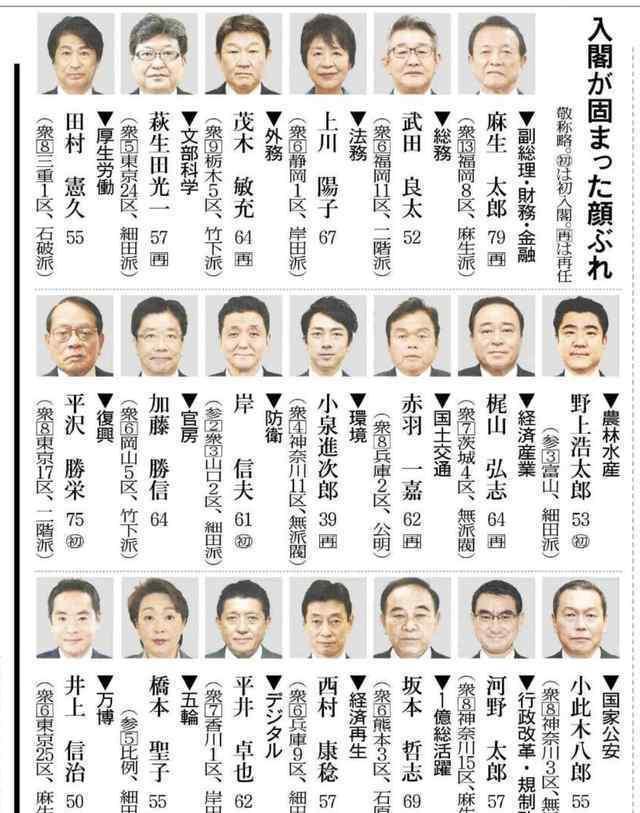 菅义伟正式出任日本新首相上热搜,目前菅义伟已经确定内阁成员