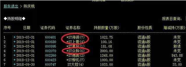 如果手中股票退市了,我们的钱是不是清零了 ?不懂不要炒股!