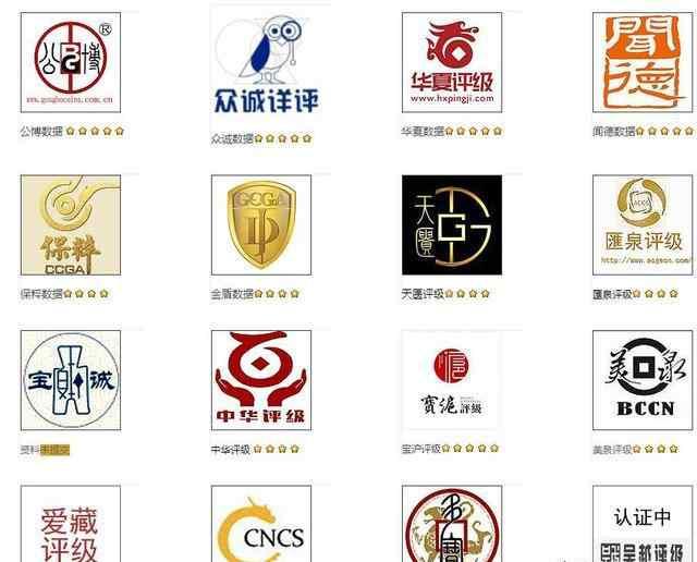 中国评级公司排行版简介