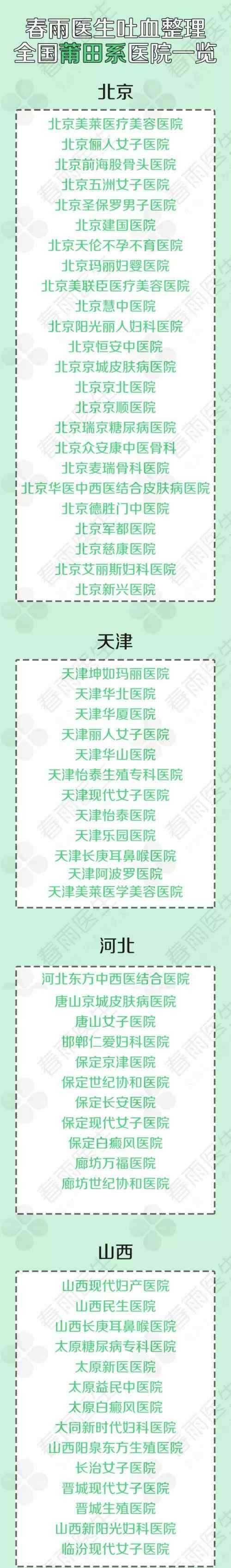 """玛丽妇产医院、长征医院…全国""""莆田系""""医院名单曝光,青岛这些医院上榜"""