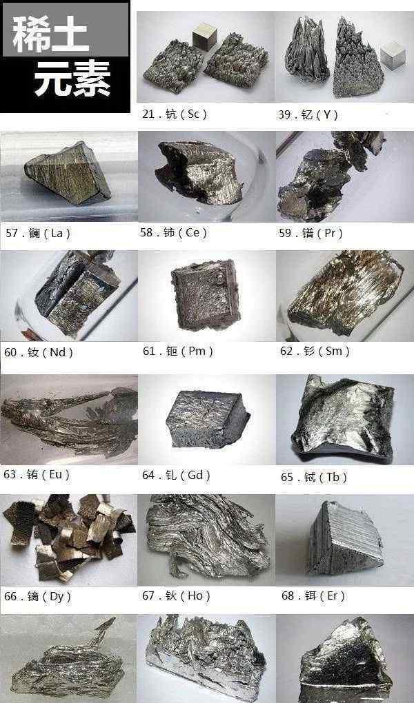 稀土有什么用途 稀土是什么土?17种稀土用途一览